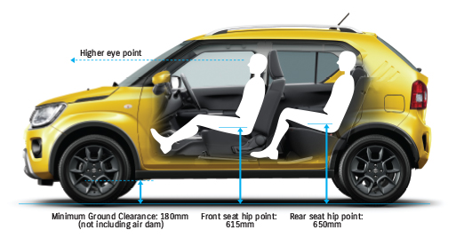 Higher Ground Clearance and Seat Height